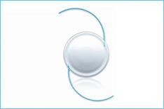 IOLs Cataract - Sunayana Eye Hospital