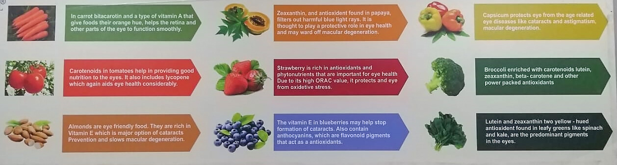 Nutrition Chart For Kids - Sunayana Eye Hospital